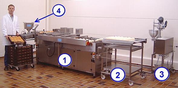 Автоматическая лини для производства пончиков
